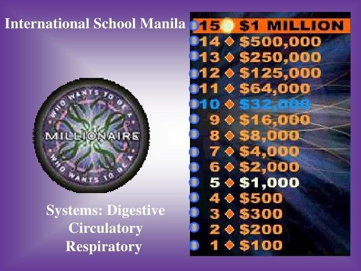International School Manila           Systems: Digestive          Circulatory          Respiratory