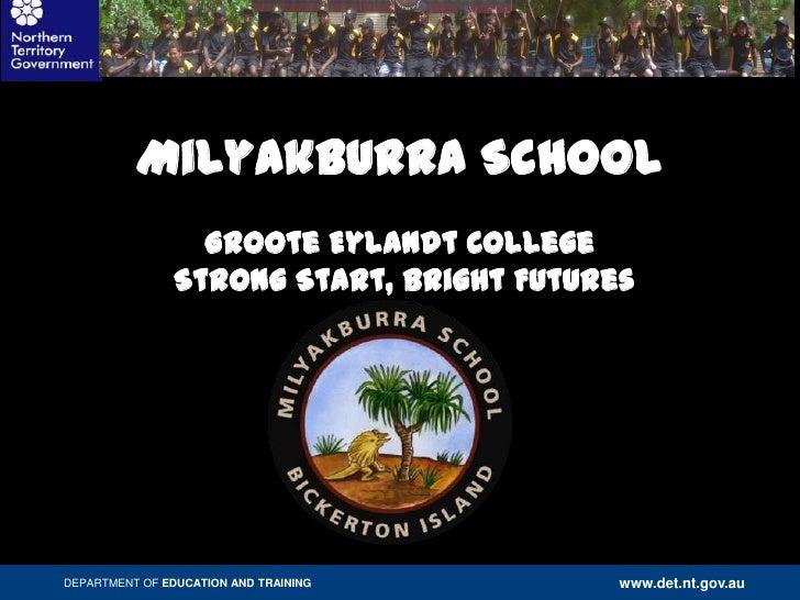 Milyakburra  strong start bright futures1
