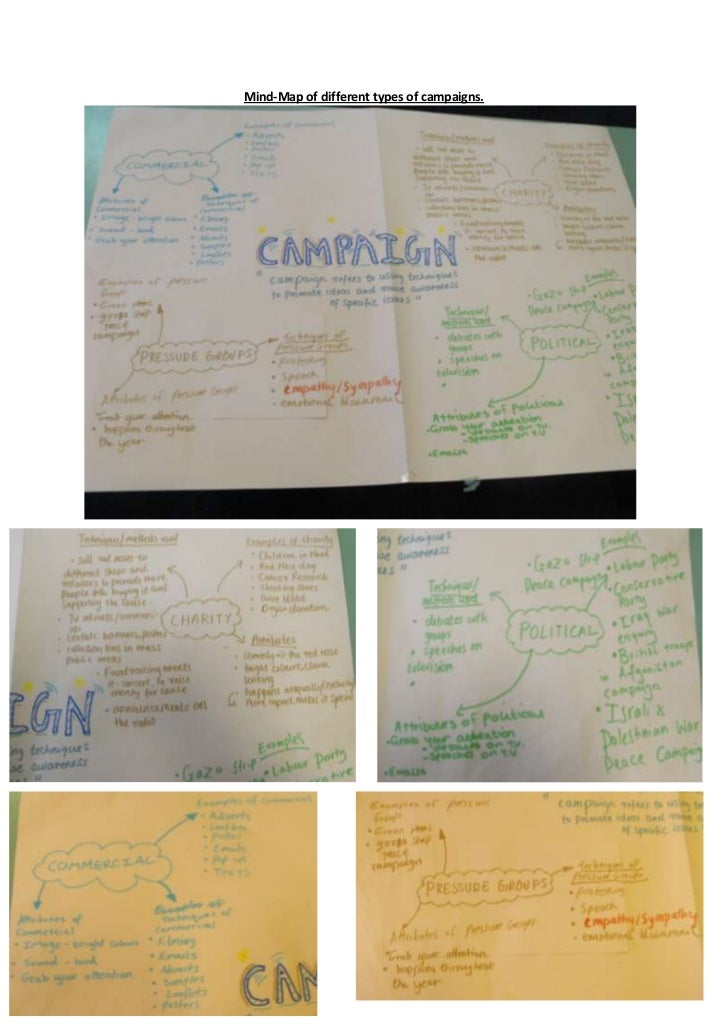 Mind map of different types of campaigns