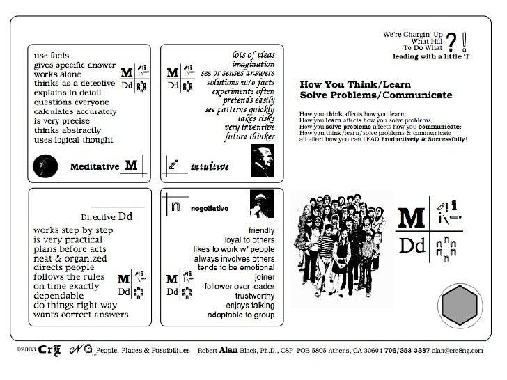 Mind design basic info