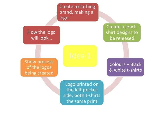 Create a clothingbrand, making alogoCreate a few t-shirt designs tobe releasedColours – Black& white t-shirtsLogo printed ...