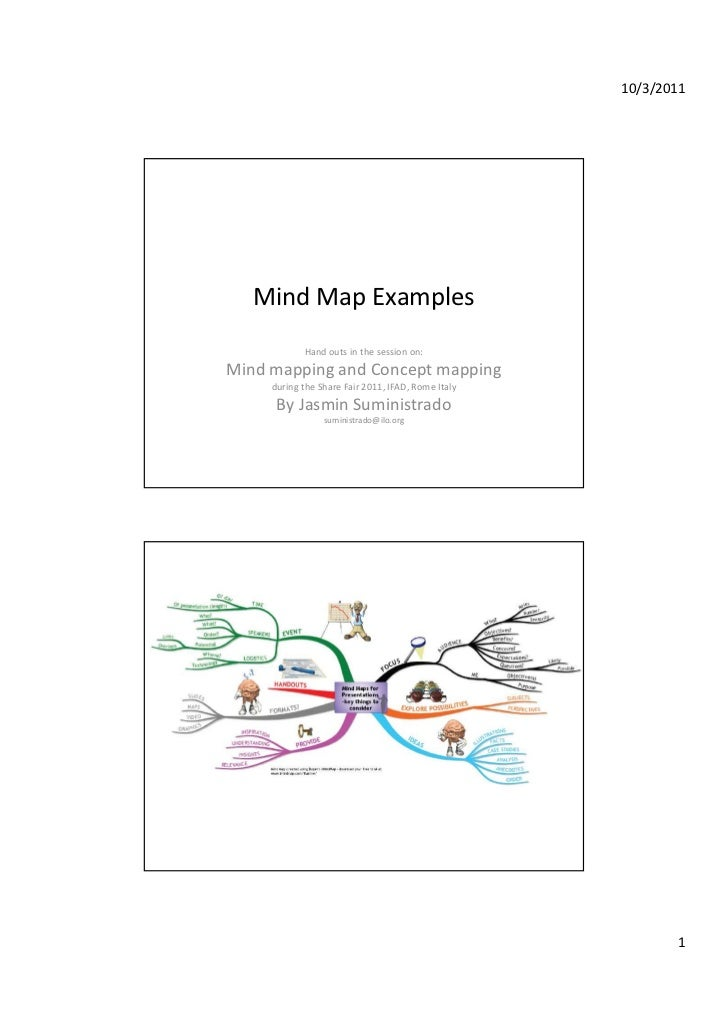 10/3/2011   Mind Map Examples            Hand outs in the session on:Mind mapping and Concept mapping     during the Share...