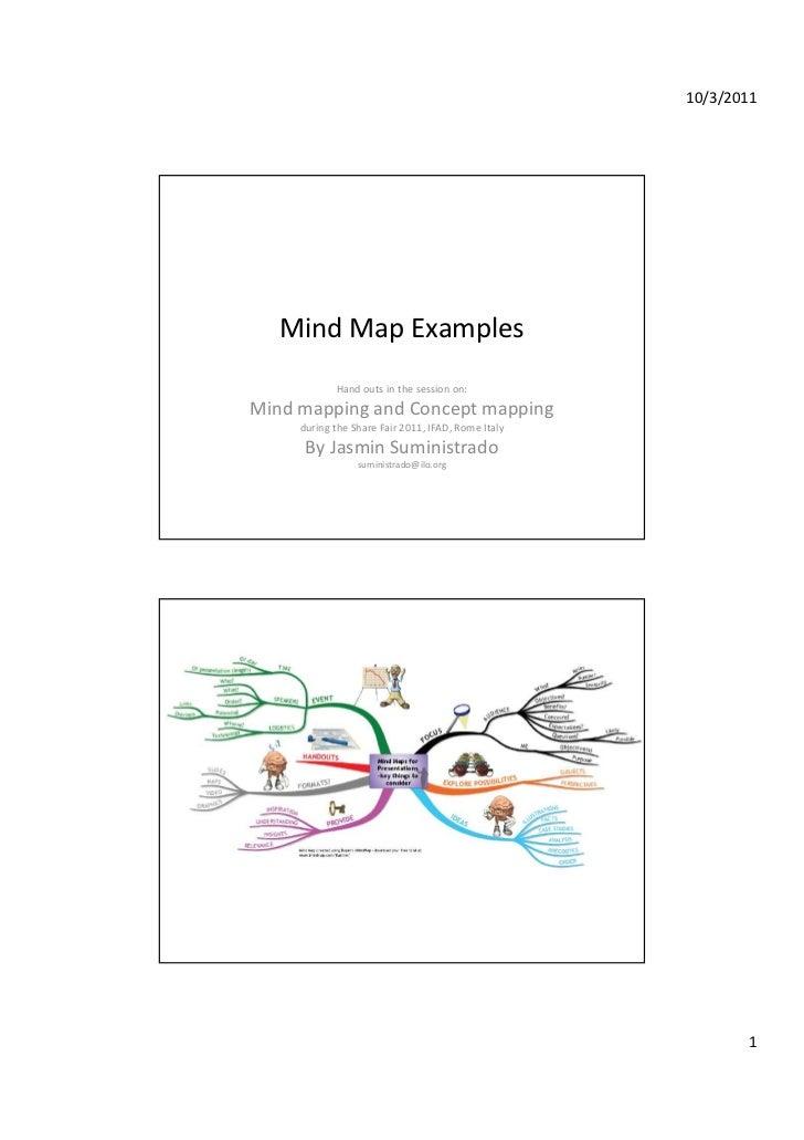 Mindmaps examples sfrome2011 by Jasmin Suministrado