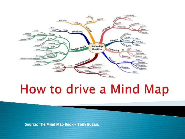 Source: The Mind Map Book – Tony Buzan.