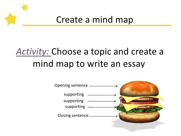 mind map essay mind maps essay writing strategies how to mind map     Notey Clustering Mind Mapping Clustering and Mind Mapping are more organized than  free  writing or