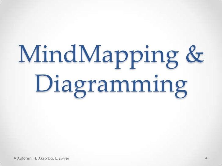 MindMapping & DiagrammingAutoren: H. Akzorba, L. Zwyer   1