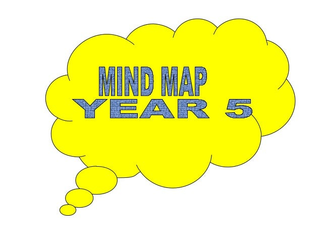 Mind map year 5