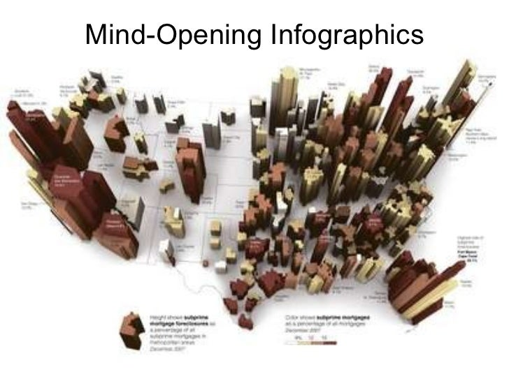 Mind-Opening Infographics