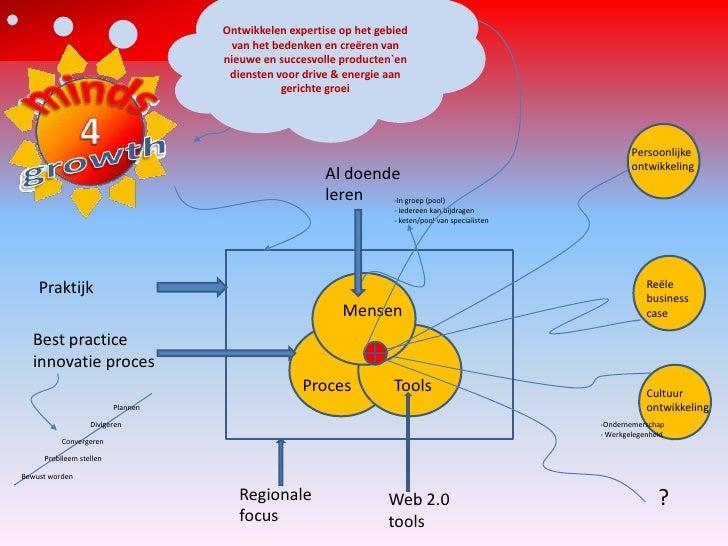 Ontwikkelen expertise op het gebied                                    van het bedenken en creëren van                    ...