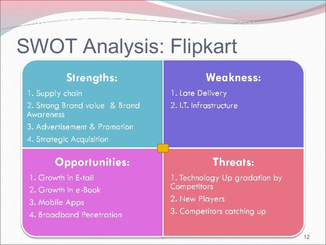 Swot analysis for amazon com case study