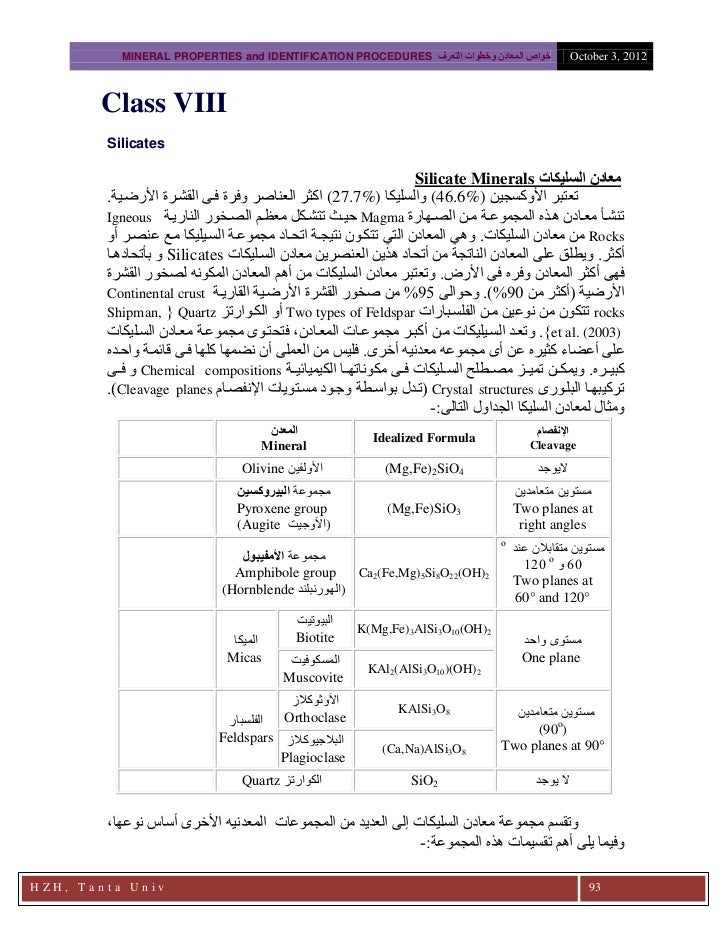 Characteristic Properties of Minerals Mineral Properties And