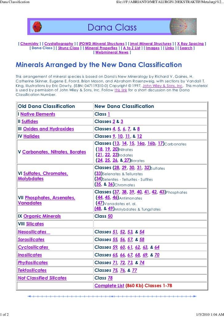 Minerals Classification (AA)