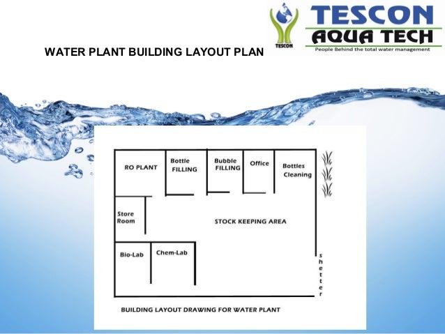 Mineral Water Plant Profit Margin