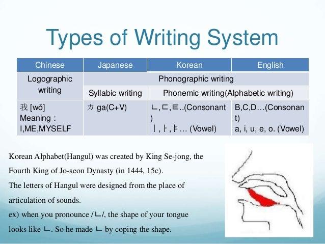 altaic altaic comparative essay in linguistics s uralic