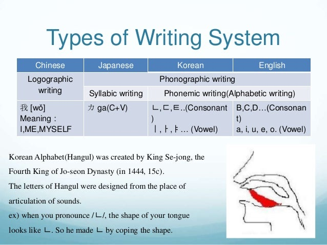 japanese writing and meaning Writing the first 103 kanji characters required for the the japanese writing system number of words having the same pronunciation but different meanings.