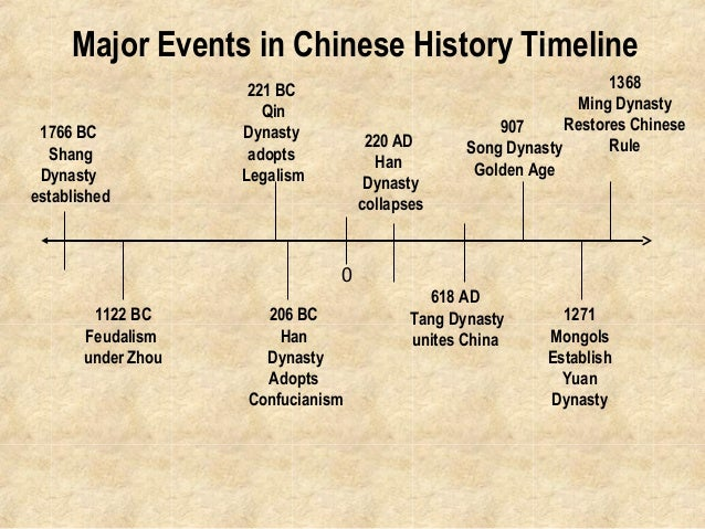 a history of the collapse of the chinese imperial system in 1911 A history of china the project claim to the chinese imperial throne 2 the state of the the manchu dynasty (1644-1911) 1 installation of the manchus 2.