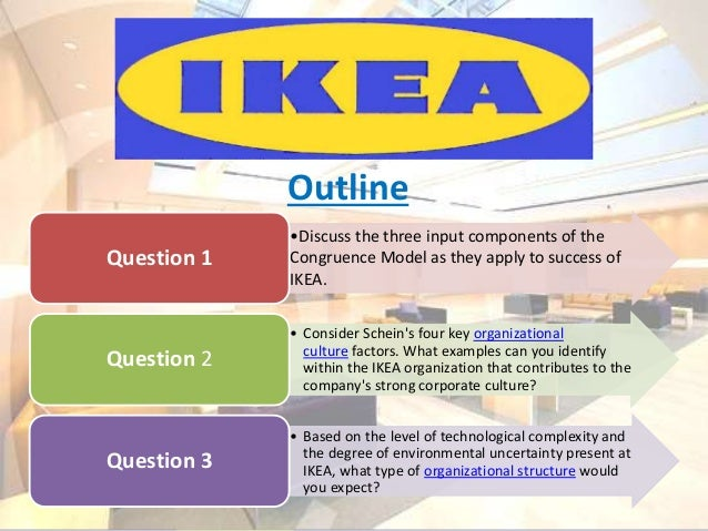 harvard business review ikea case study Sustainable supply chain management: a case study at ikea  ikea believes good business can be done while being a  design/methodology/approach the paper is framed by a literature review and .