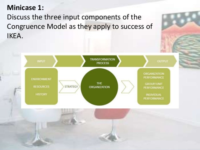 discuss the three input components of the congruence model as they apply to the success of ikea Strategy formulation refers to the process of choosing the most appropriate course of action for the realization of organizational goals and objectives and thereby achieving the organizational vision.