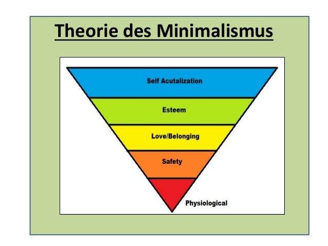Minimalism ein einfaches leben for Minimalist leben