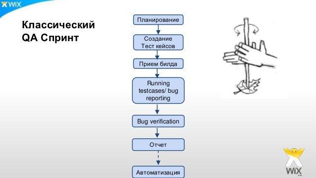 Инструкция К Тесту Арб - фото 5