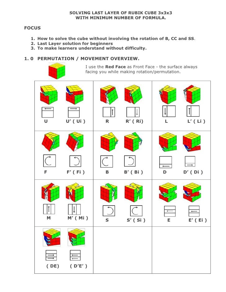 SOLVING LAST LAYER OF RUBIK CUBE 3x3x3<br />WITH MINIMUM NUMBER OF FORMULA.<br />FOCUS<br /><ul><li>How to solve the cube ...