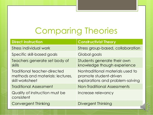 constrctivism learning and teaching model essay Constructivist teaching methods from wikipedia, the free encyclopedia jonassen has proposed a model for developing constructivist learning environments (cles).