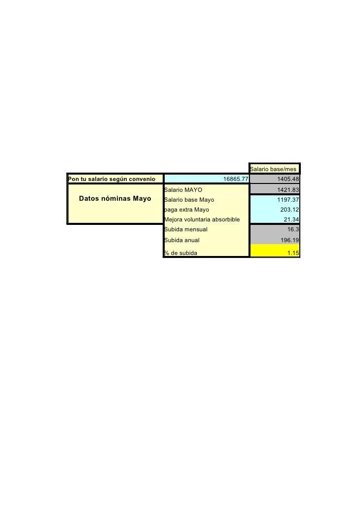 Salario base/mes Pon tu salario según convenio                        16865.77            1405.48                         ...