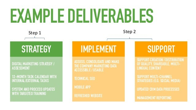 marketing deliverables template - digital marketing strategy for business