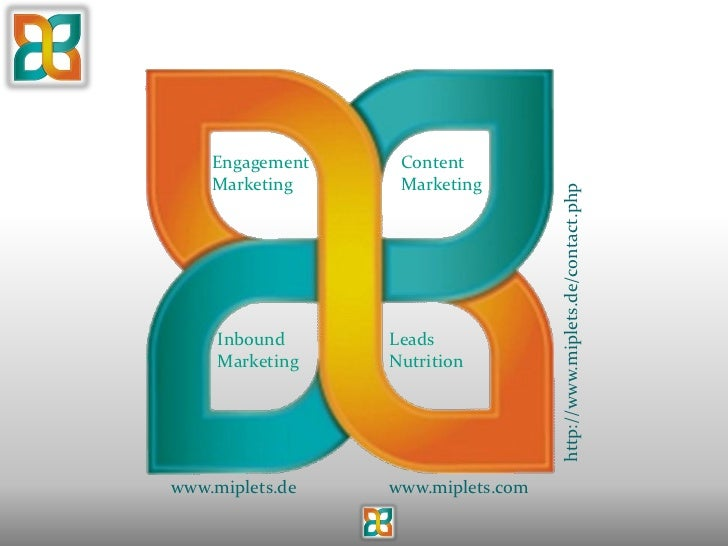 Engagement    Content    Marketing     Marketing                                   http://www.miplets.de/contact.php     I...