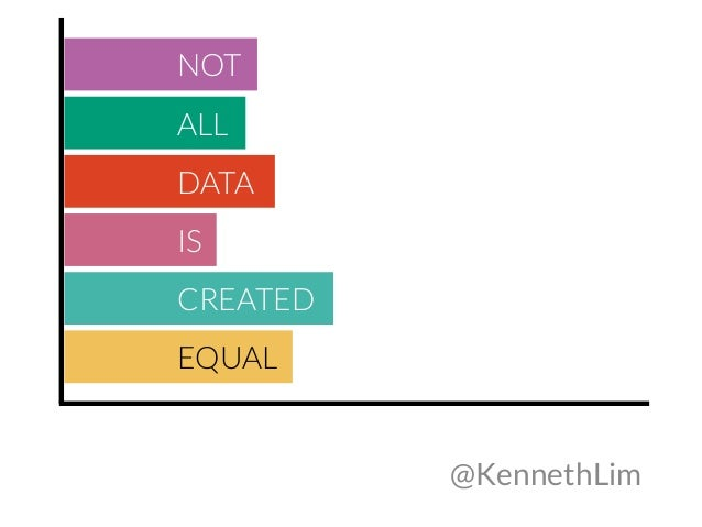 @KennethLim NOT ALL DATA IS CREATED EQUAL