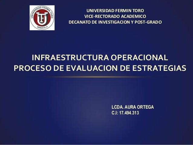 INFRAESTRUCTURA OPERACIONAL PROCESO DE EVALUACION DE ESTRATEGIAS UNIVERSIDAD FERMIN TORO VICE-RECTORADO ACADEMICO DECANATO...