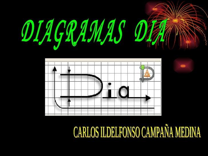 DIAGRAMAS  DIA CARLOS ILDELFONSO CAMPAÑA MEDINA