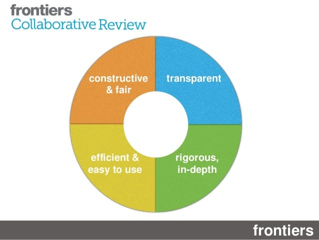 importance of peer review Peer review and publication are time-consuming to find out how to tell if research is peer-reviewed and why this is important.