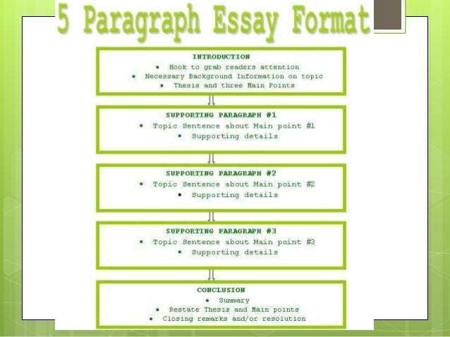thesis statement for autobiography essay On this page free samples of biographical thesis writing are available order client lounge  create a sentence essay outline as a guide for the final thesis,.
