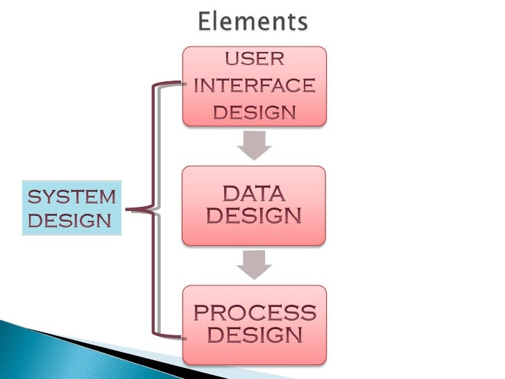 importance of feasibility study system analysis and design Strategy in analysis & design the understanding and management of complexity is perhaps the most important task of the designer of an information system.