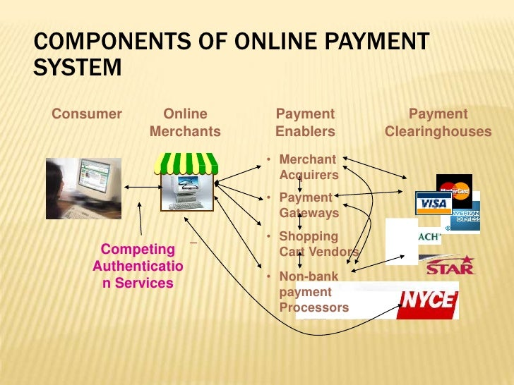 MIS 10 Electronic Payment System