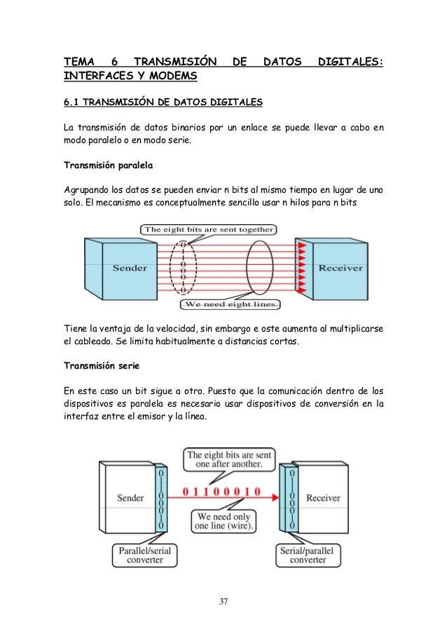 37 TEMA 6 TRANSMISIÓN DE DATOS DIGITALES: INTERFACES Y MODEMS 6.1 TRANSMISIÓN DE DATOS DIGITALES La transmisión de datos b...