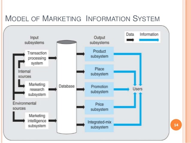 information systems strategy of coca cola Darrell thompson, vp of information systems and services of coca-cola bottling co consolidated, assumed leadership of the organization in april of 2015.