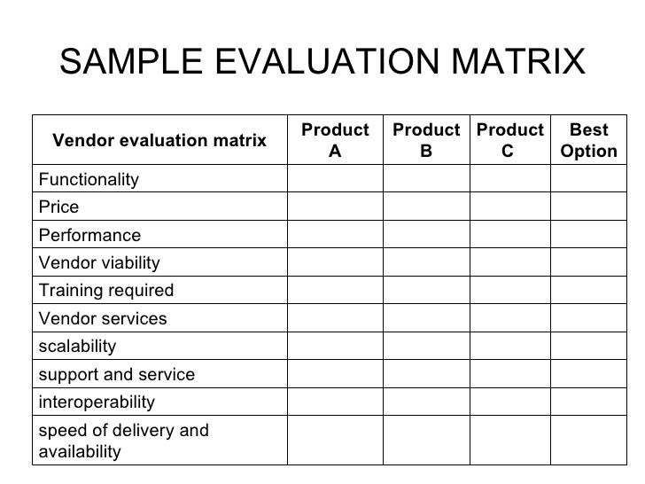 RACI model Responsibility Matrix – Product Evaluation Template