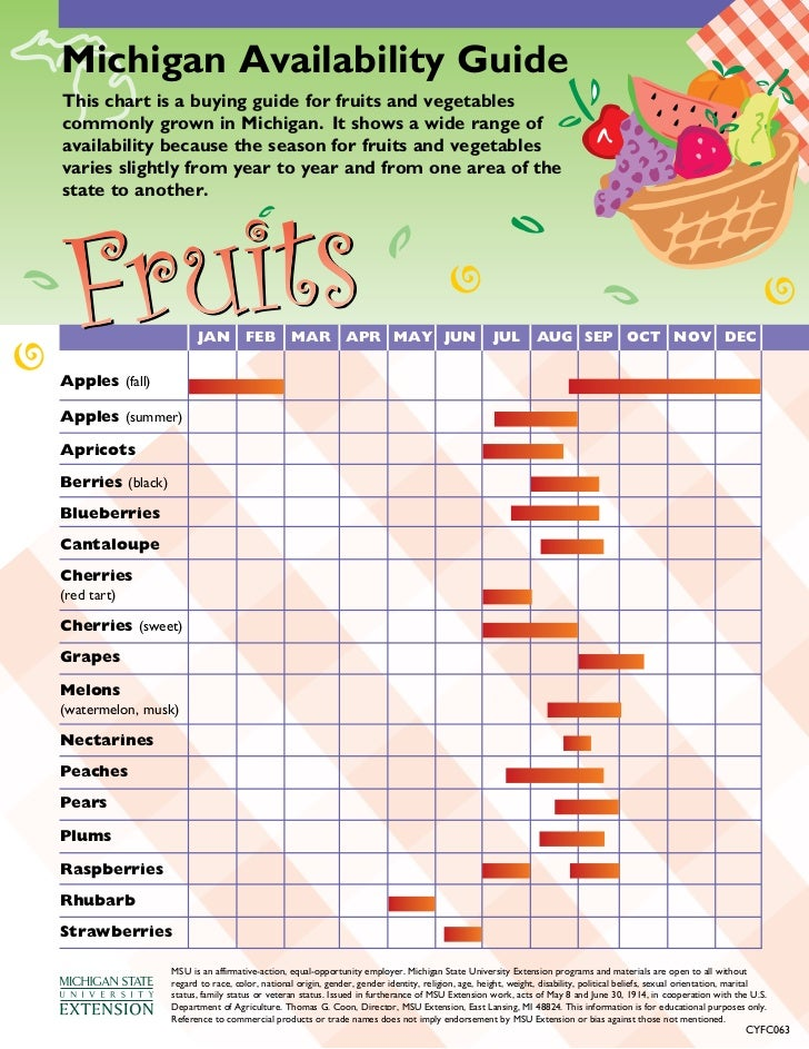 Michigan Availability Guide   This chart is a buying guide for fruits and vegetables   commonly grown in Michigan. It show...
