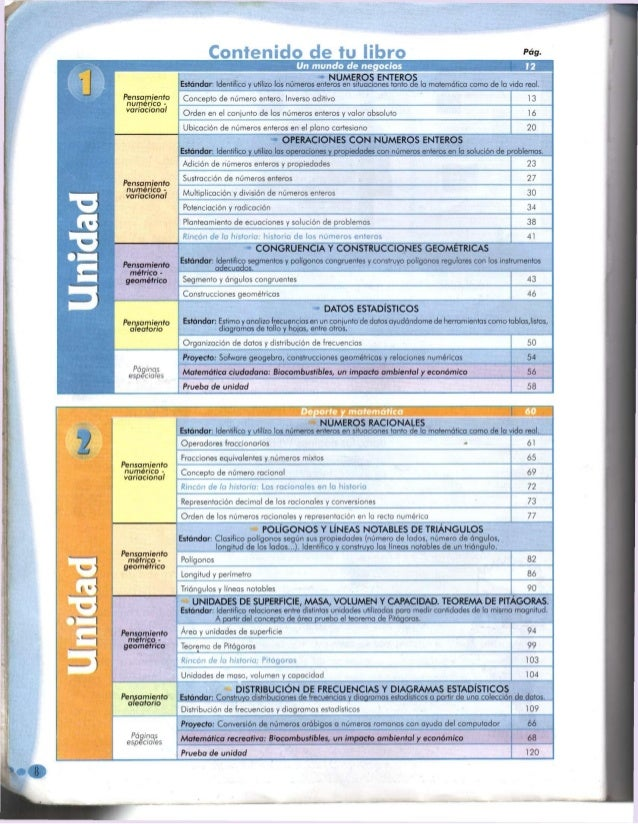 Contenido de tu libro Pág. Un mundo de negocios 12 B , , , , NUMEROS ENTEROS Estándar: Identifico y utilizo los números en...