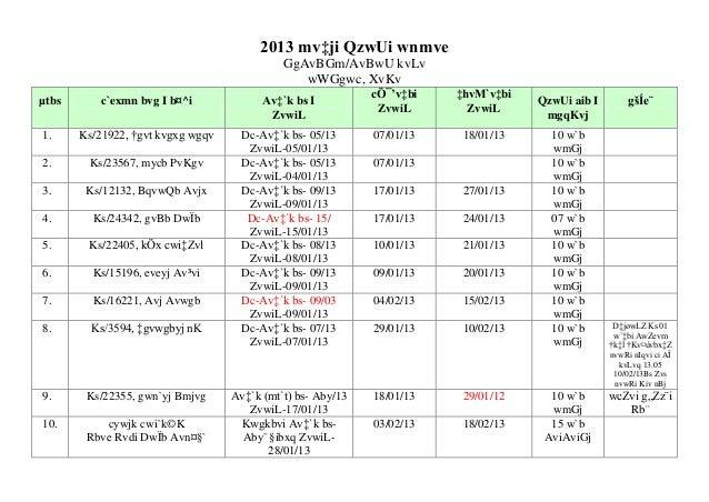 2013 mv‡ji QzwUi wnmve GgAvBGm/AvBwU kvLv wWGgwc, XvKv cÖ¯'v‡bi ZvwiL  ‡hvM`v‡bi ZvwiL  Dc-Av‡`k bs- 05/13 ZvwiL-05/01/13 ...