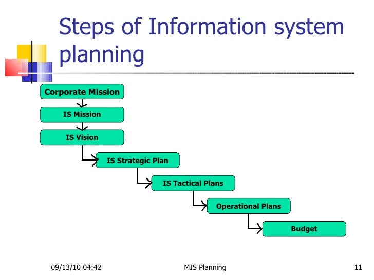 strategic management of information systems pdf