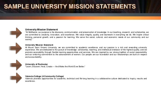 Organization purpose statement