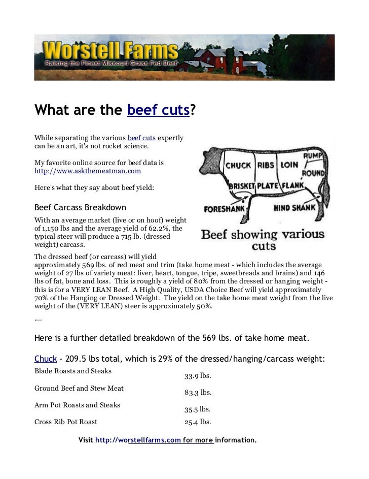 What are the beef cuts?While separating the various beef cuts expertlycan be an art, its not rocket science.My favorite on...
