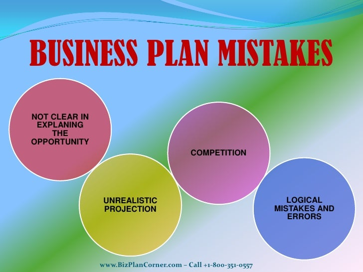 Business Plans For You  Lessons  Tes Teach