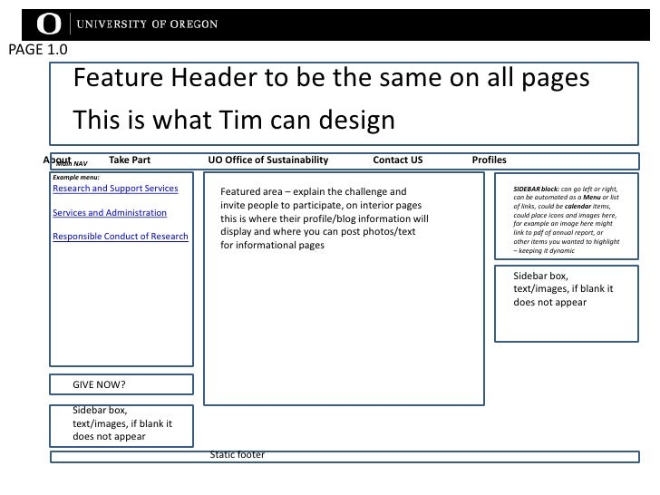 PAGE 1.0<br />Feature Header to be the same on all pages<br />This is what Tim can design<br />AboutTake PartUO Office...