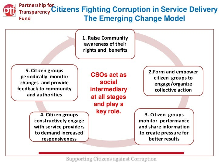 role of common man in preventing corruption essay We are all aware of the term 'corruption and do a lot of discussion on how to control it here are 5 ways by which you can reduce corruption and also, 5 places where it exists.