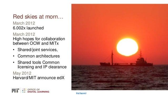 MIT:OpenCourseWare ?!?!?