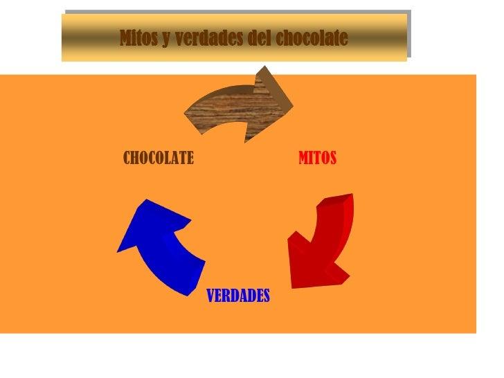 Mitos y verdades del chocolate     CHOCOLATE              MITOS                 VERDADES